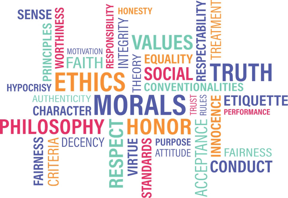 Core Values List | What does your company stand for?